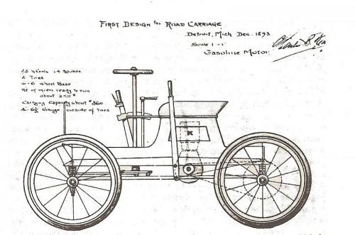 800px-King_1893_car_design