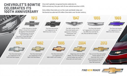 chevrolet-bowtie-evolution